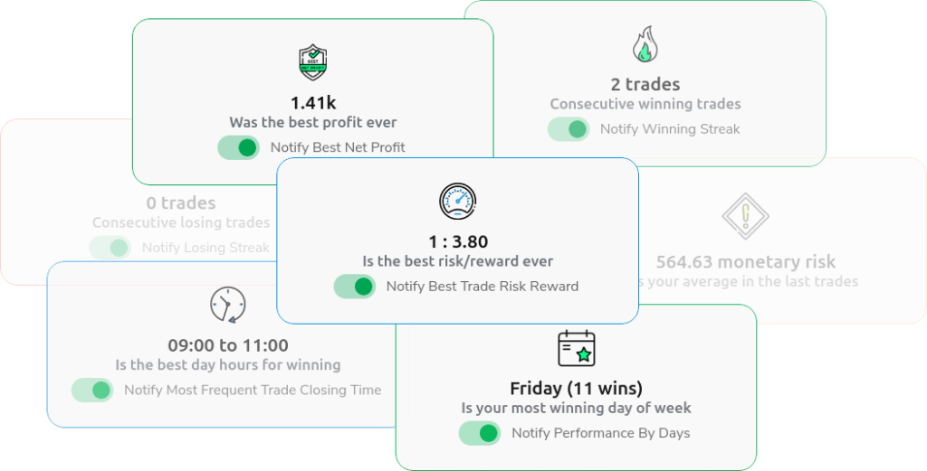Trading Insights